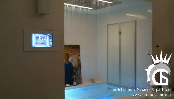 domotica: gestione zone benessere acqua luci suono profumazione
