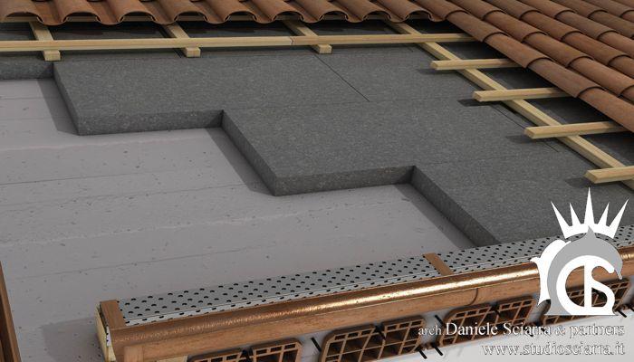 Isolamento tetto: pannelli isolanti e tetto ventilato coibentato
